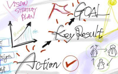 OKR to GKA: The Latest Tool for Goal Achievement